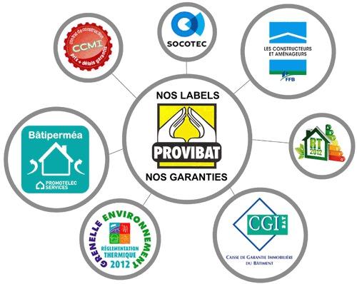 Maisons + Terrains du constructeur PROVIBAT • 80 m² • RESTINCLIERES