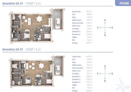 Maison+Terrain à vendre .(120 m²)(SALAZAC) avec (MAISONS FRANCE CONFORT)